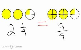 Improper Fractions and Mixed Numbers - Mr. Aumann's Class
